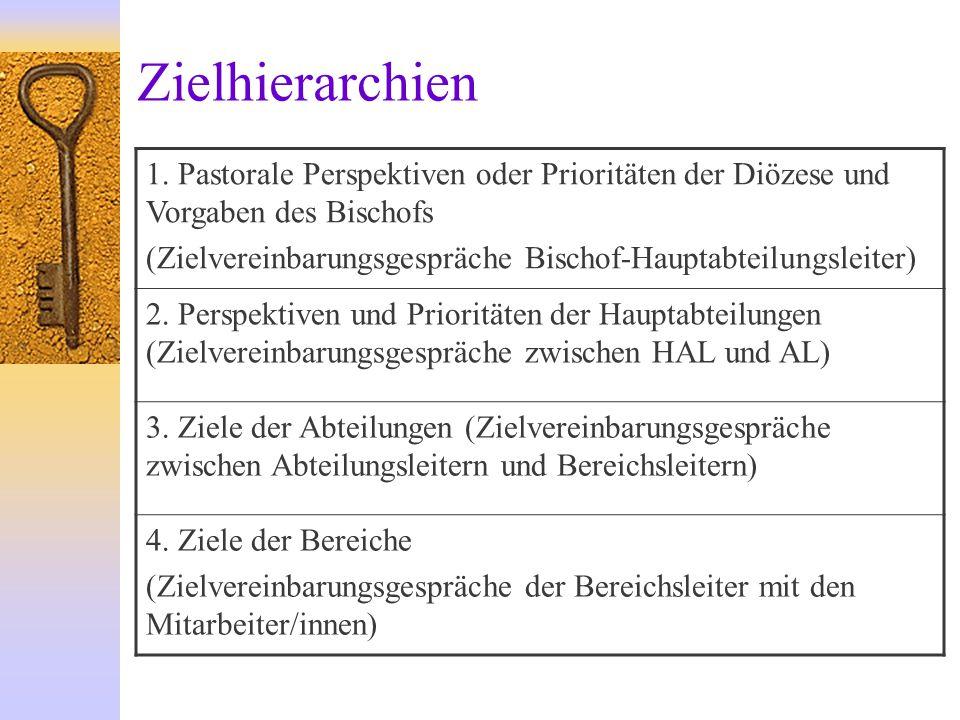 Zielhierarchien 1. Pastorale Perspektiven oder Prioritäten der Diözese und Vorgaben des Bischofs (Zielvereinbarungsgespräche Bischof-Hauptabteilungsle