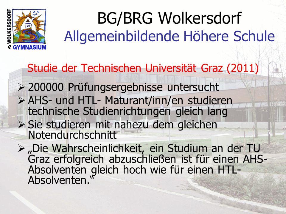 BG/BRG Wolkersdorf Allgemeinbildende Höhere Schule Studie der Technischen Universität Graz (2011)  200000 Prüfungsergebnisse untersucht  AHS- und HT