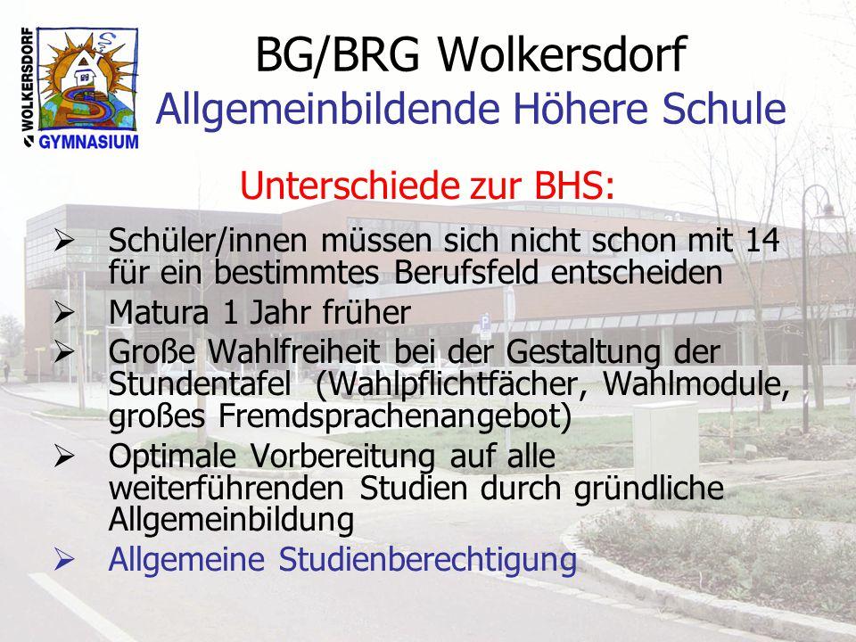 BG/BRG Wolkersdorf Allgemeinbildende Höhere Schule Unterschiede zur BHS:  Schüler/innen müssen sich nicht schon mit 14 für ein bestimmtes Berufsfeld