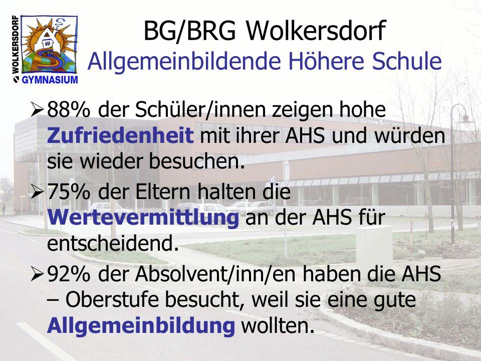 BG/BRG Wolkersdorf Allgemeinbildende Höhere Schule  88% der Schüler/innen zeigen hohe Zufriedenheit mit ihrer AHS und würden sie wieder besuchen.  7