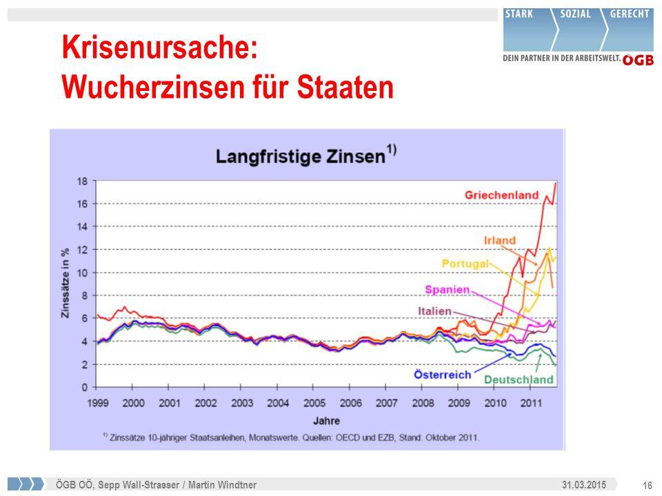 16 31.03.2015ÖGB OÖ, Sepp Wall-Strasser / Martin Windtner Krisenursache: Wucherzinsen für Staaten