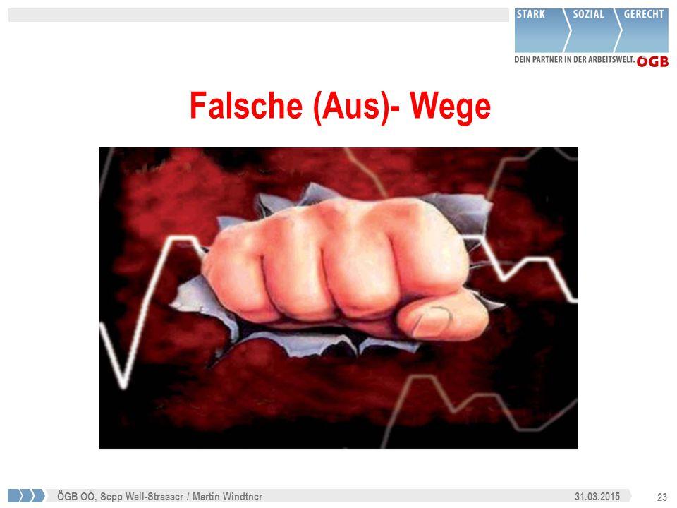 23 31.03.2015ÖGB OÖ, Sepp Wall-Strasser / Martin Windtner Falsche (Aus)- Wege