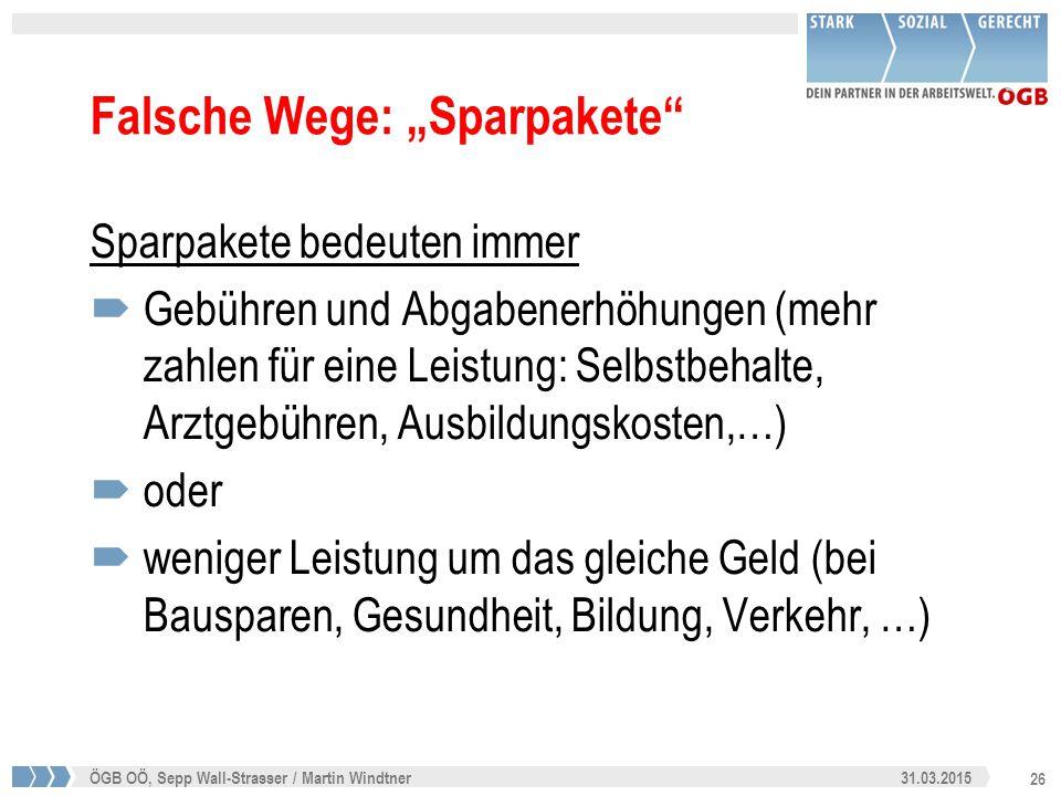 """26 31.03.2015ÖGB OÖ, Sepp Wall-Strasser / Martin Windtner Falsche Wege: """"Sparpakete"""" Sparpakete bedeuten immer  Gebühren und Abgabenerhöhungen (mehr"""
