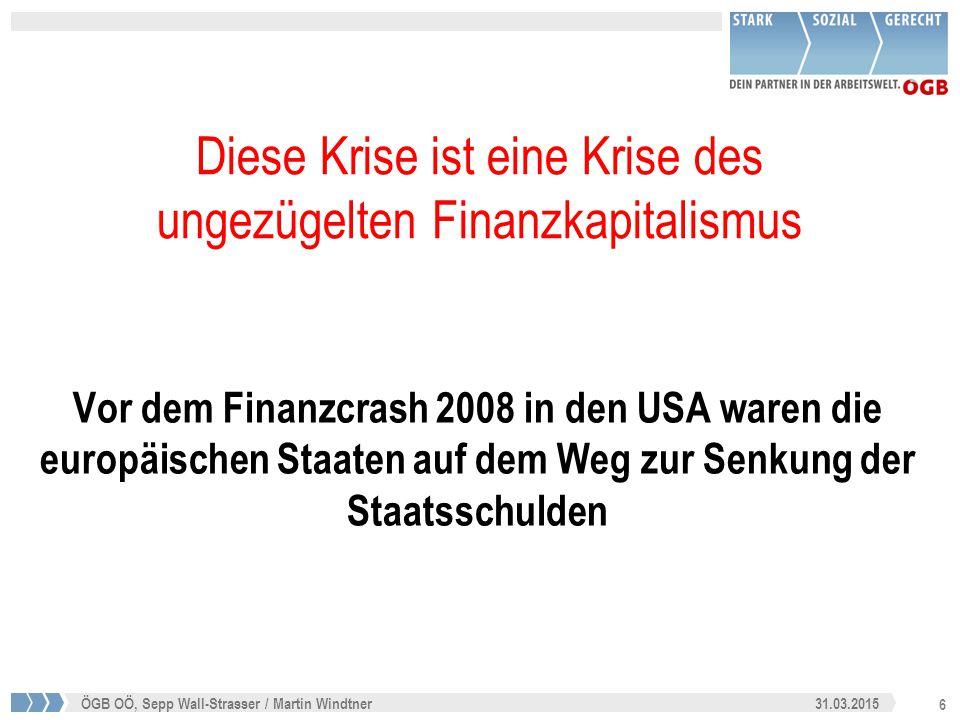6 31.03.2015ÖGB OÖ, Sepp Wall-Strasser / Martin Windtner Diese Krise ist eine Krise des ungezügelten Finanzkapitalismus Vor dem Finanzcrash 2008 in de