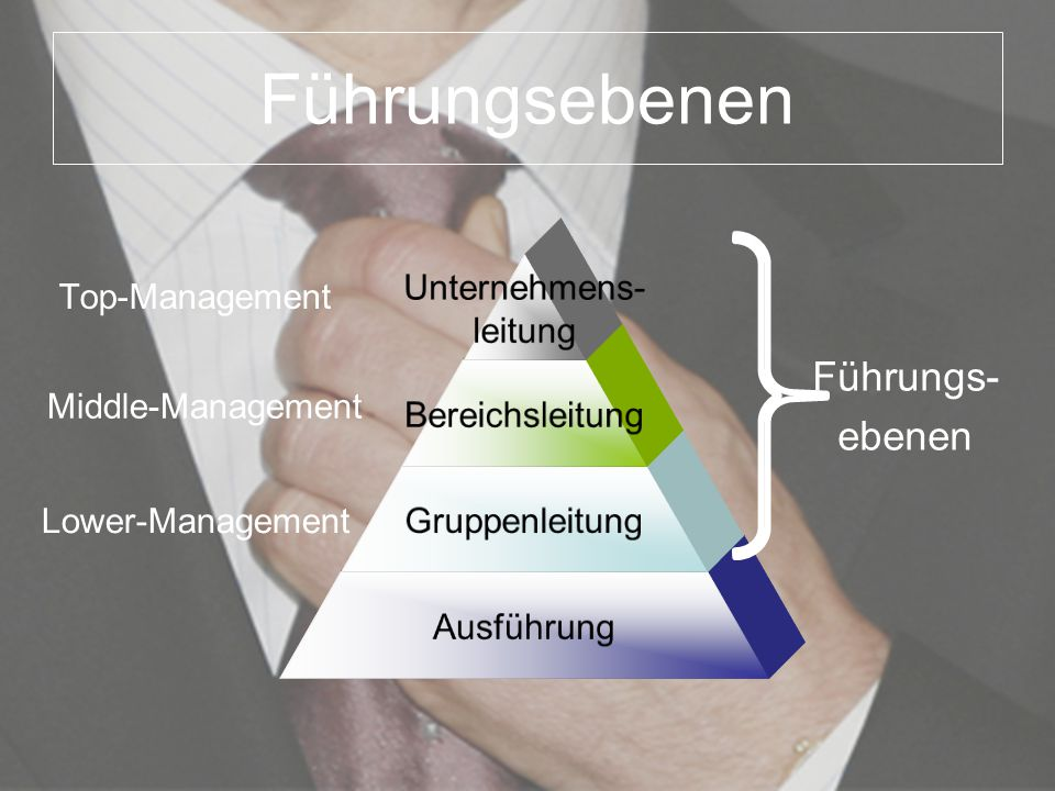 Top-Management Lower-Management Middle-Management Führungsebenen Führungs- ebenen