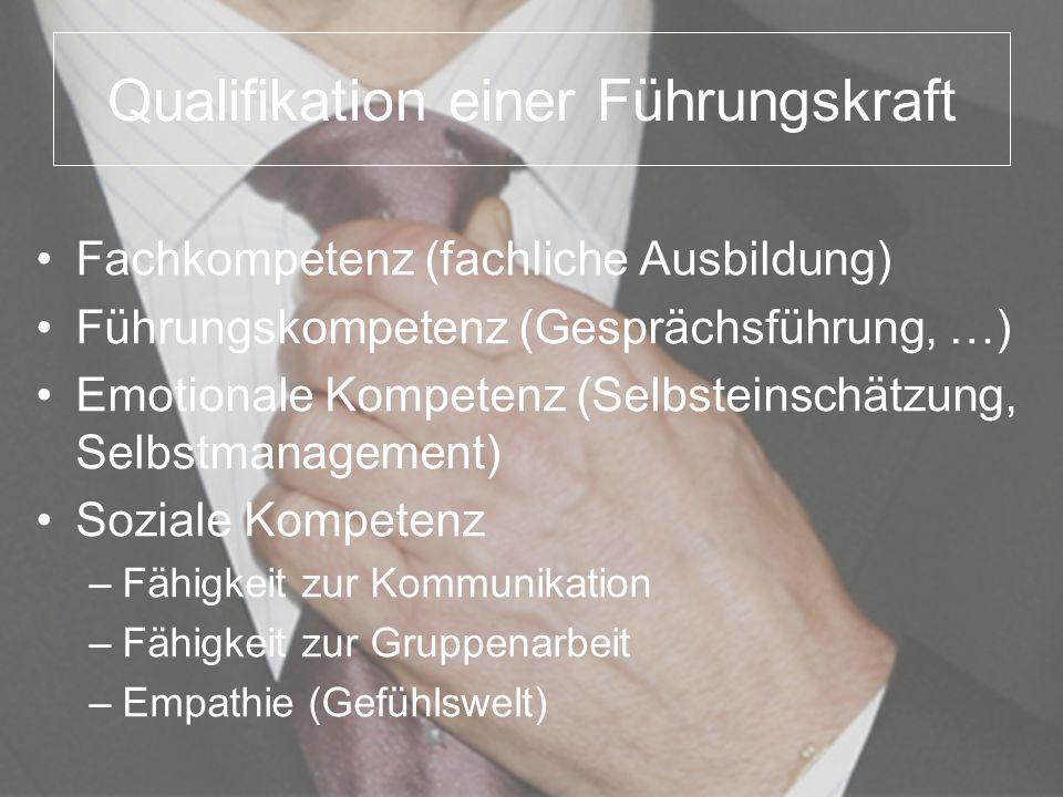 Qualifikation einer Führungskraft Fachkompetenz (fachliche Ausbildung) Führungskompetenz (Gesprächsführung, …) Emotionale Kompetenz (Selbsteinschätzun