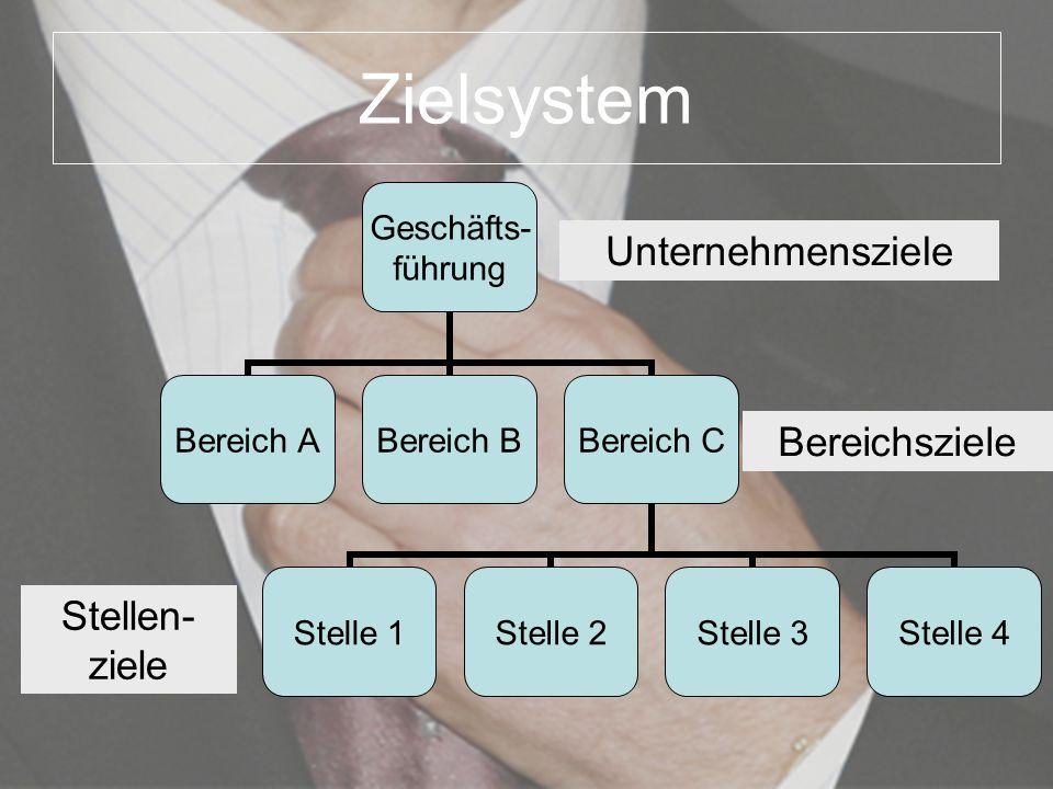 Zielsystem Unternehmensziele Bereichsziele Stellen- ziele