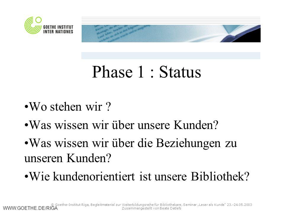 """© Goethe-Institut Riga, Begleitmaterial zur Weiterbildungsreihe für Bibliothekare, Seminar """"Leser als Kunde 23.-24.05.2003 Zusammengestellt von Beate Detlefs WWW.GOETHE.DE/RIGA Phase 1 : Status Wo stehen wir ."""
