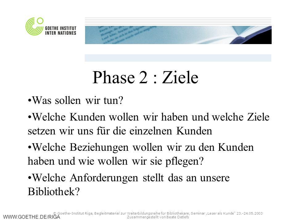 """© Goethe-Institut Riga, Begleitmaterial zur Weiterbildungsreihe für Bibliothekare, Seminar """"Leser als Kunde 23.-24.05.2003 Zusammengestellt von Beate Detlefs WWW.GOETHE.DE/RIGA Phase 2 : Ziele Was sollen wir tun."""
