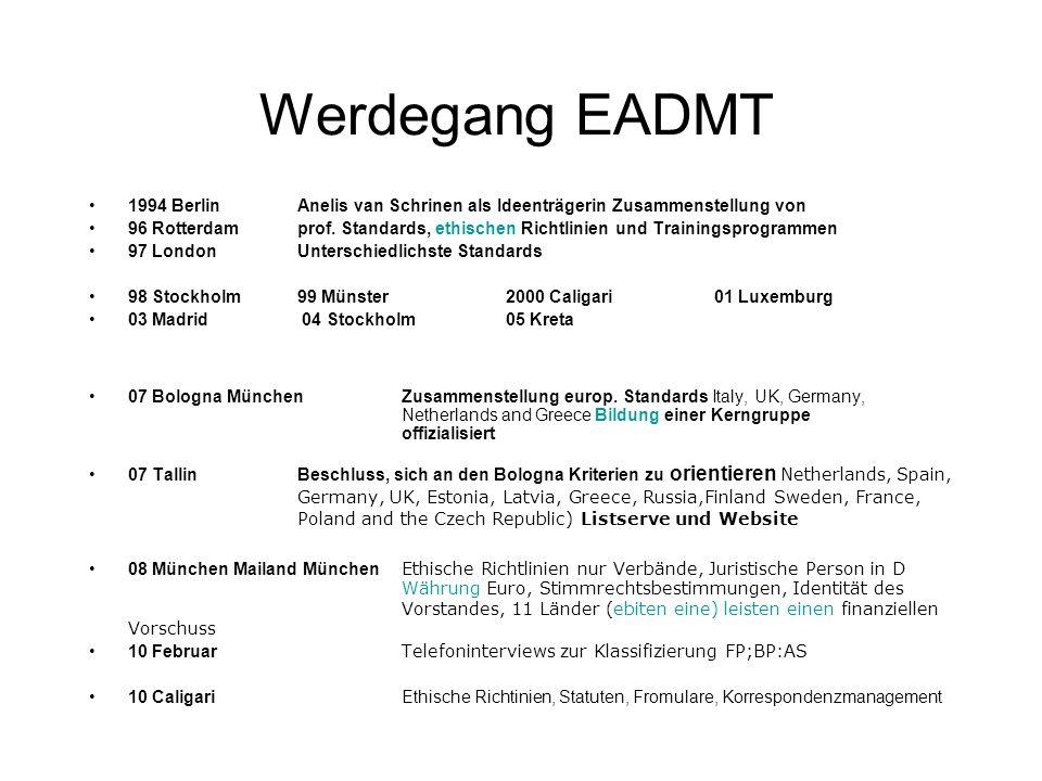 Werdegang EADMT 1994 BerlinAnelis van Schrinen als Ideenträgerin Zusammenstellung von 96 Rotterdamprof. Standards, ethischen Richtlinien und Trainings
