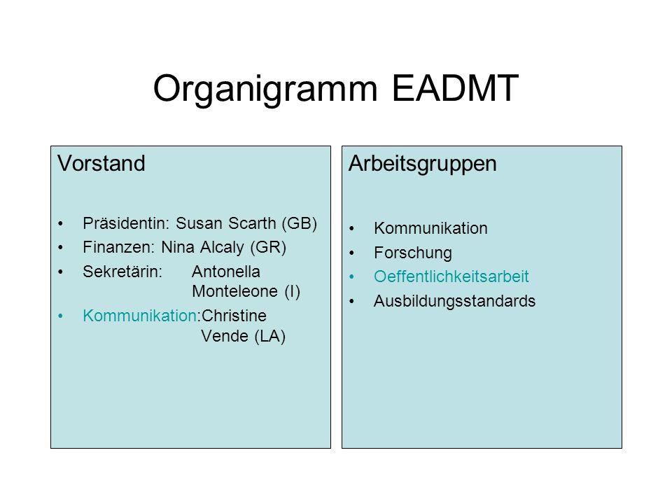 Organigramm EADMT Vorstand Präsidentin: Susan Scarth (GB) Finanzen: Nina Alcaly (GR) Sekretärin:Antonella Monteleone (I) Kommunikation:Christine Vende