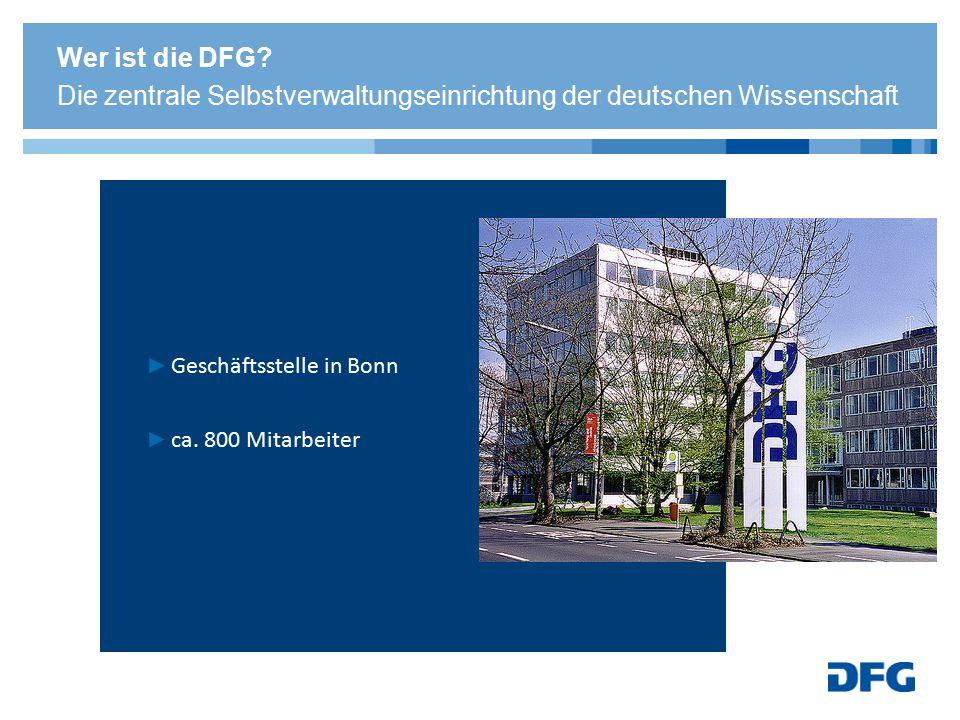 ► Geschäftsstelle in Bonn ► ca. 800 Mitarbeiter Wer ist die DFG? Die zentrale Selbstverwaltungseinrichtung der deutschen Wissenschaft