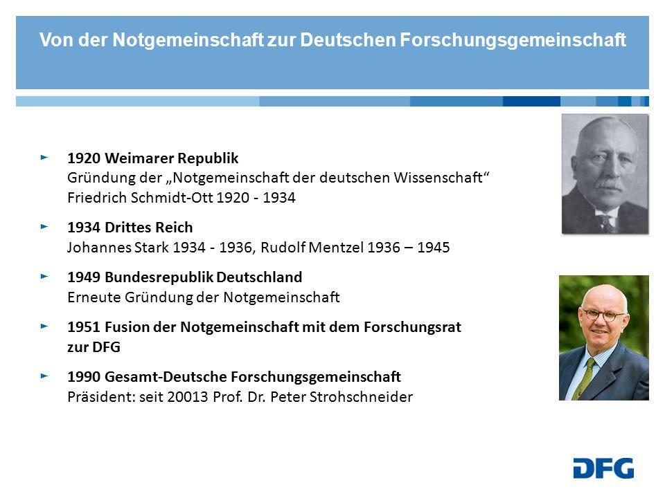 """Von der Notgemeinschaft zur Deutschen Forschungsgemeinschaft ► 1920 Weimarer Republik Gründung der """"Notgemeinschaft der deutschen Wissenschaft"""" Friedr"""