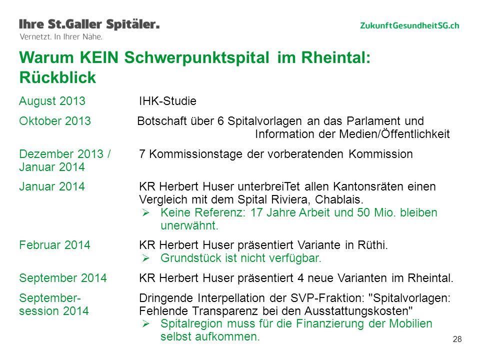 28 August 2013IHK-Studie Oktober 2013Botschaft über 6 Spitalvorlagen an das Parlament und Information der Medien/Öffentlichkeit Dezember 2013 /7 Kommi
