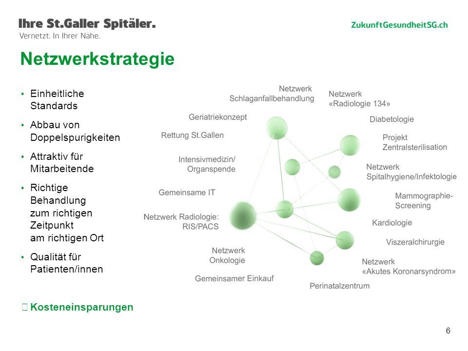 6 Netzwerkstrategie Einheitliche Standards Abbau von Doppelspurigkeiten Attraktiv für Mitarbeitende Richtige Behandlung zum richtigen Zeitpunkt am ric