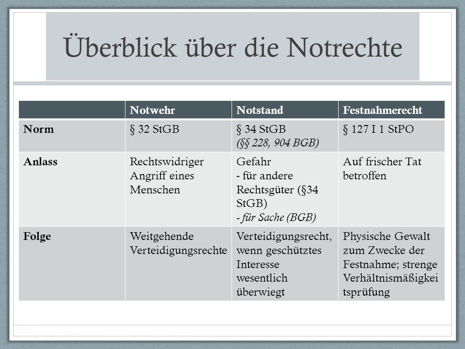 Rechtfertigung I. Einwilligung II. Überblick über Notrechte III. Notwehr