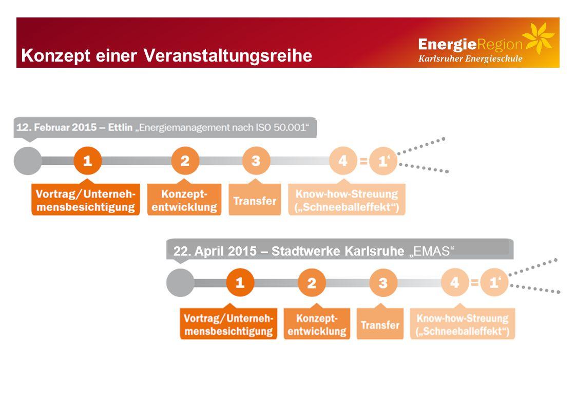 """Konzept einer Veranstaltungsreihe 22. April 2015 – Stadtwerke Karlsruhe """"EMAS"""