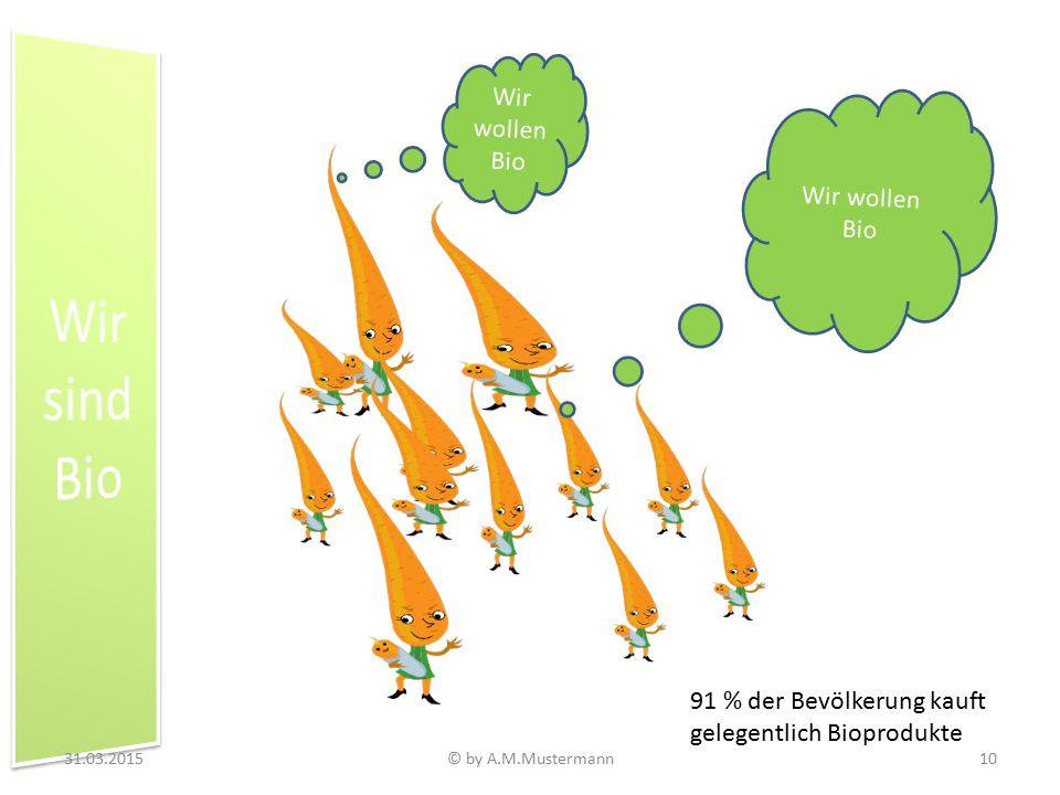 31.03.2015© by A.M.Mustermann10 Wir wollen Bio 91 % der Bevölkerung kauft gelegentlich Bioprodukte
