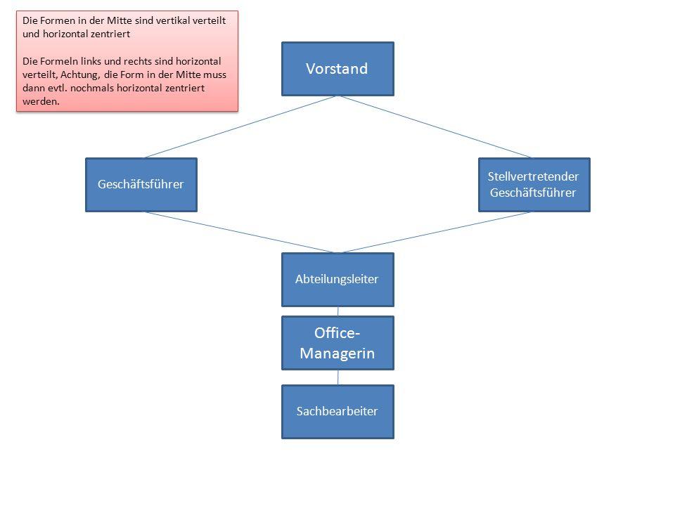 Vorstand Geschäftsführer Stellvertretender Geschäftsführer Abteilungsleiter Office- Managerin Sachbearbeiter Die Formen in der Mitte sind vertikal ver