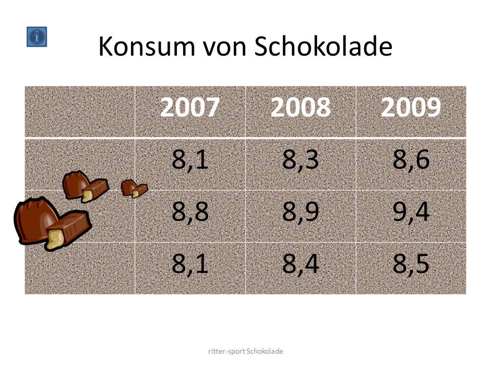 Konsum von Schokolade 200720082009 8,18,38,6 8,88,99,4 8,18,48,5 ritter-sport Schokolade