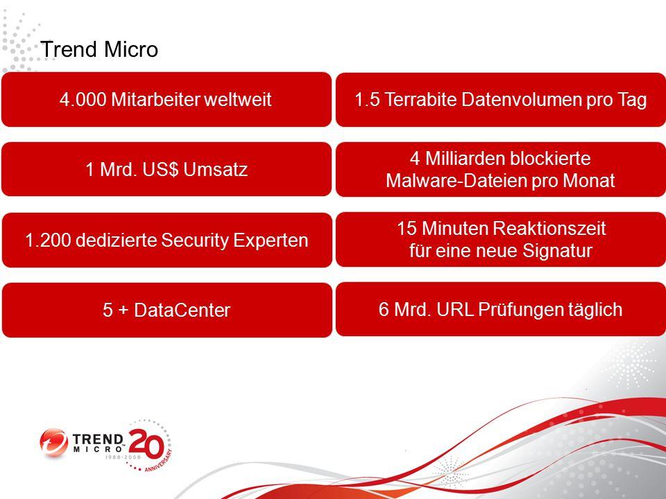 Trend Micro 4.000 Mitarbeiter weltweit 1 Mrd.