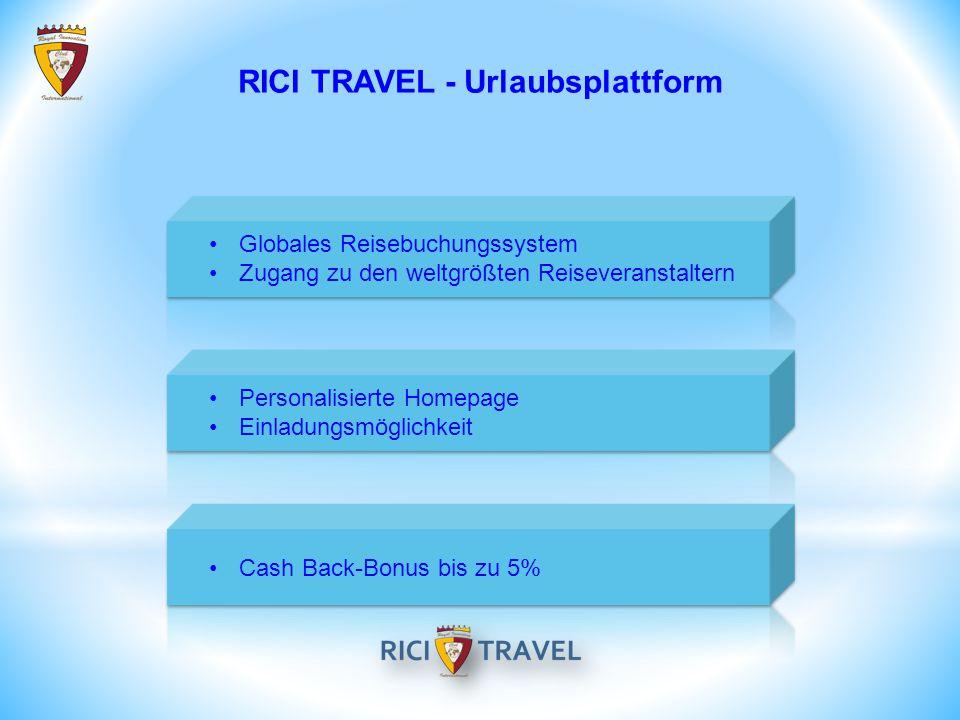 Globales Reisebuchungssystem Zugang zu den weltgrößten Reiseveranstaltern Personalisierte Homepage Einladungsmöglichkeit Cash Back-Bonus bis zu 5% RICI TRAVEL - Urlaubsplattform