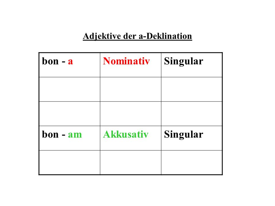 Adjektive der o-Deklination bon - usNominativSingular bon - umAkkusativSingular
