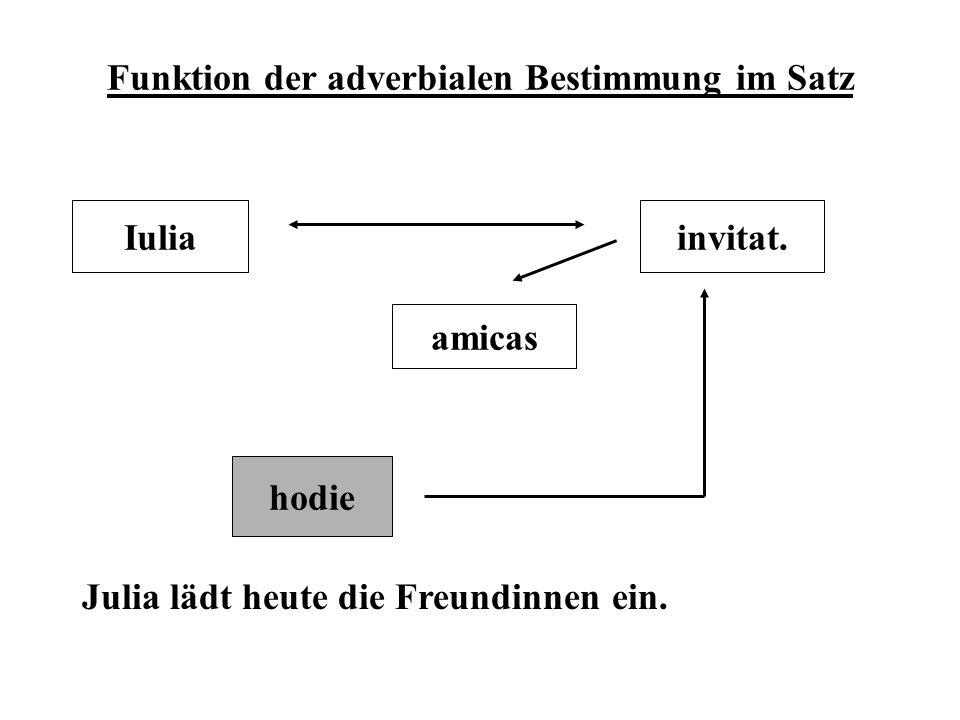 Funktion der adverbialen Bestimmung im Satz Iuliainvitat. amicas hodie Julia lädt heute die Freundinnen ein.