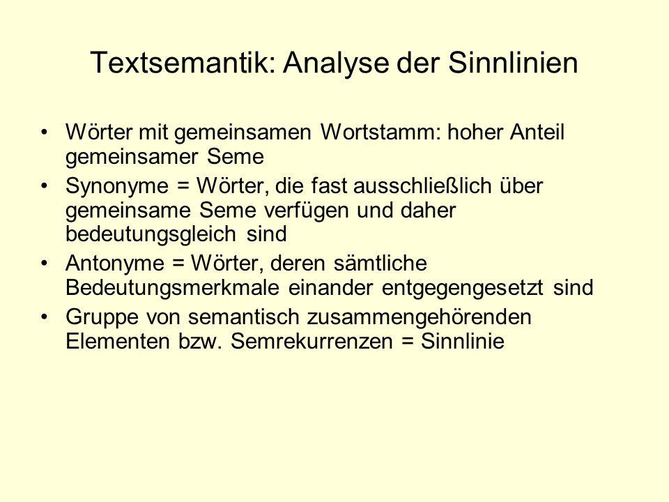 Textsemantik: Analyse der Sinnlinien Wörter mit gemeinsamen Wortstamm: hoher Anteil gemeinsamer Seme Synonyme = Wörter, die fast ausschließlich über g