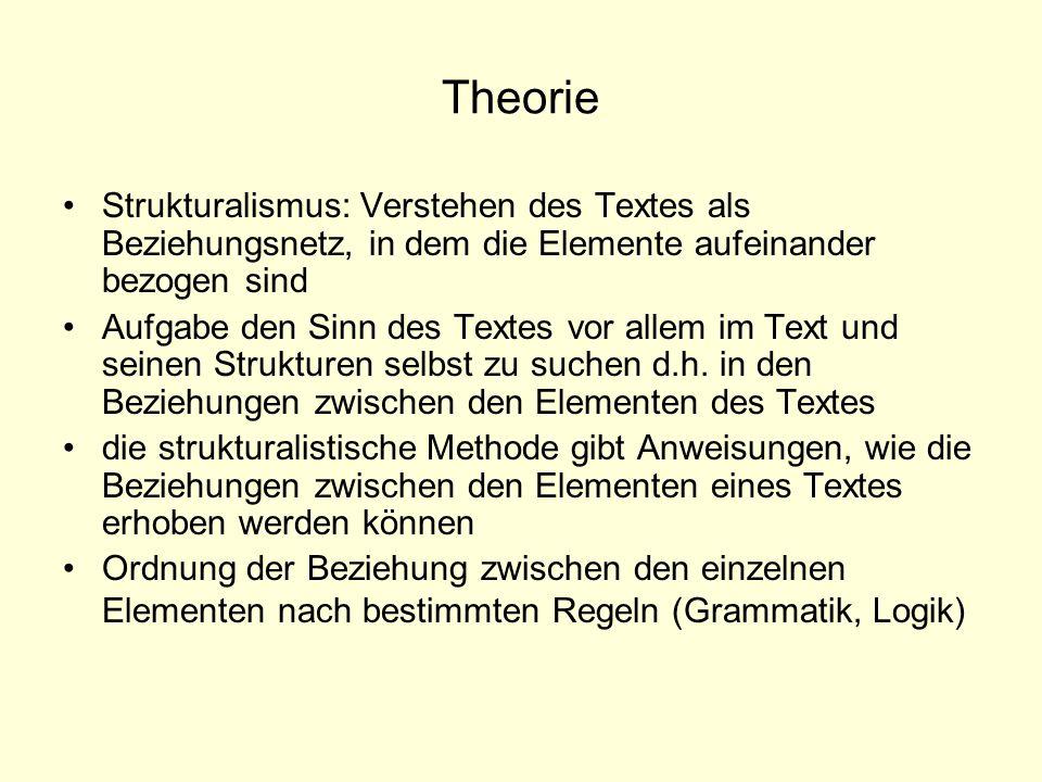 Theorie Strukturalismus: Verstehen des Textes als Beziehungsnetz, in dem die Elemente aufeinander bezogen sind Aufgabe den Sinn des Textes vor allem i