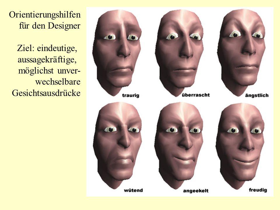 Orientierungshilfen für den Designer Ziel: eindeutige, aussagekräftige, möglichst unver- wechselbare Gesichtsausdrücke