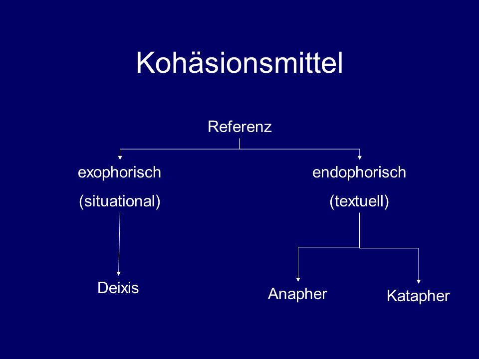 Kohäsionsmittel Referenz exophorisch (situational) endophorisch (textuell) Anapher Katapher Deixis
