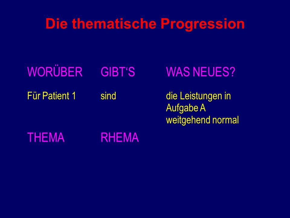 Die thematische Progression WORÜBERGIBT'SWAS NEUES.
