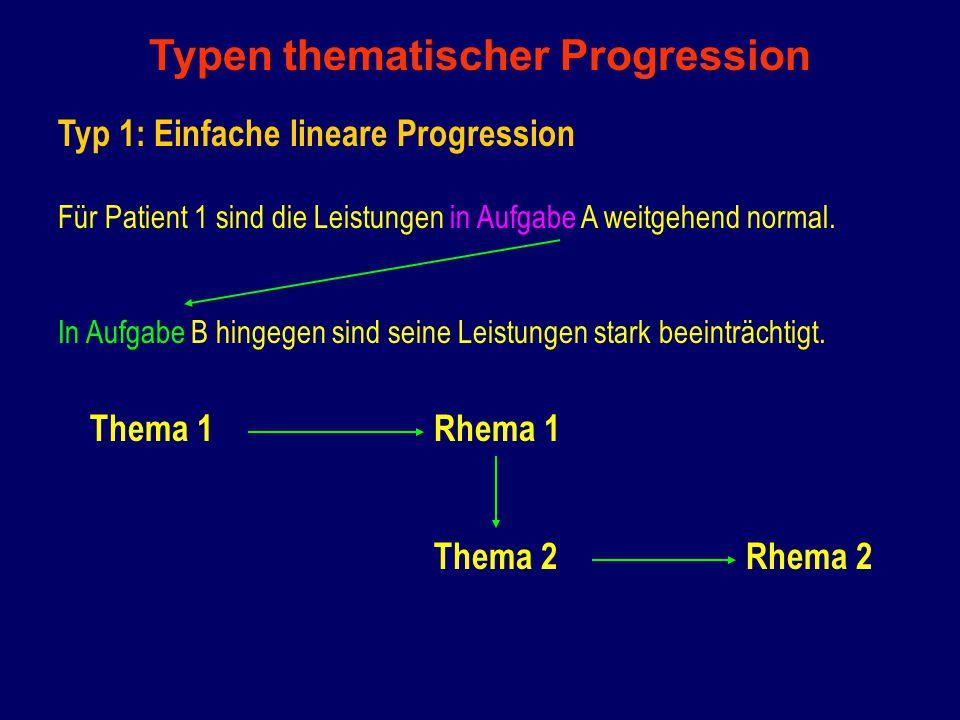Typen thematischer Progression Typ 1: Einfache lineare Progression Für Patient 1 sind die Leistungen in Aufgabe A weitgehend normal.