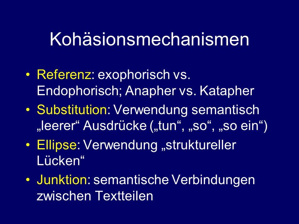 Kohäsionsmechanismen Referenz: exophorisch vs.Endophorisch; Anapher vs.