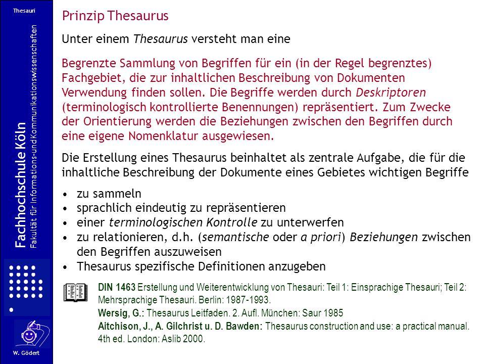 Prinzip Thesaurus Unter einem Thesaurus versteht man eine Begrenzte Sammlung von Begriffen für ein (in der Regel begrenztes) Fachgebiet, die zur inhaltlichen Beschreibung von Dokumenten Verwendung finden sollen.
