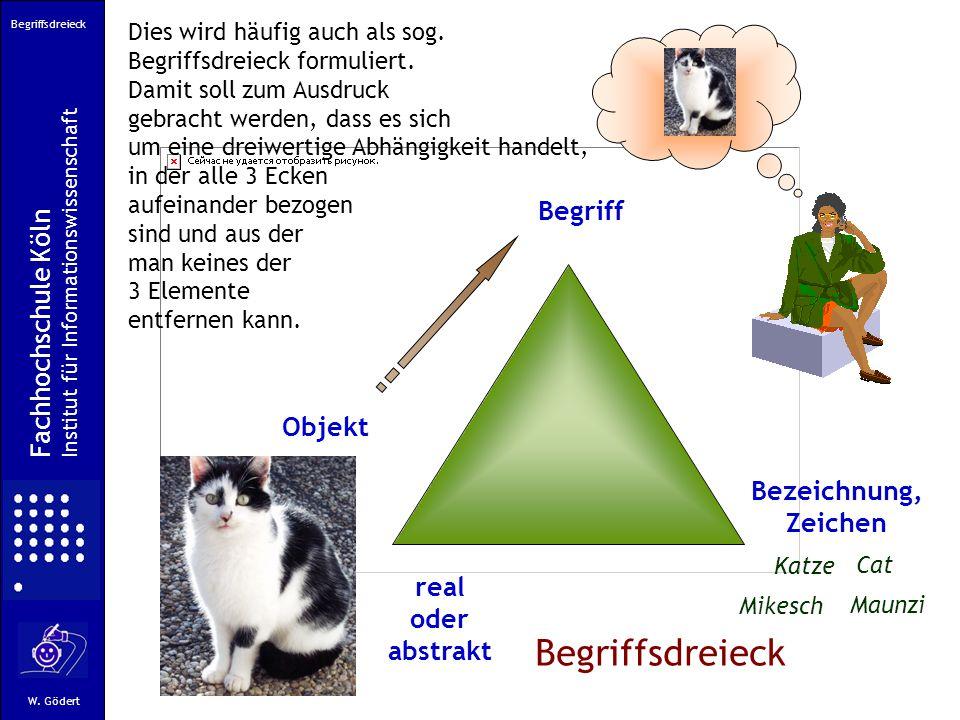Begriffsdreieck Fachhochschule Köln Institut für Informationswissenschaft W.