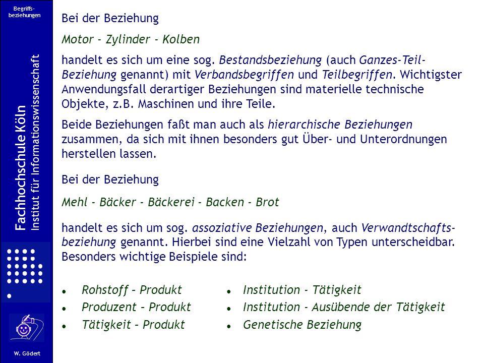 Begriffs- beziehungen Fachhochschule Köln Institut für Informationswissenschaft W.