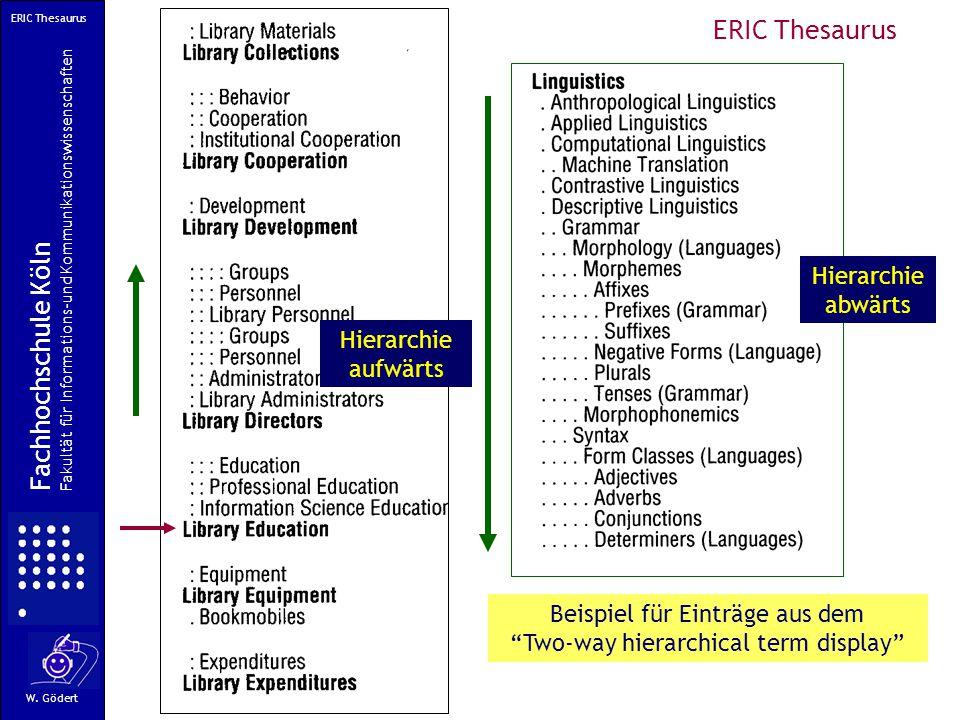 ERIC Thesaurus Beispiel für Einträge aus dem Two-way hierarchical term display Hierarchie aufwärts Hierarchie abwärts Fachhochschule Köln Fakultät für Informations-und Kommunikationswissenschaften W.