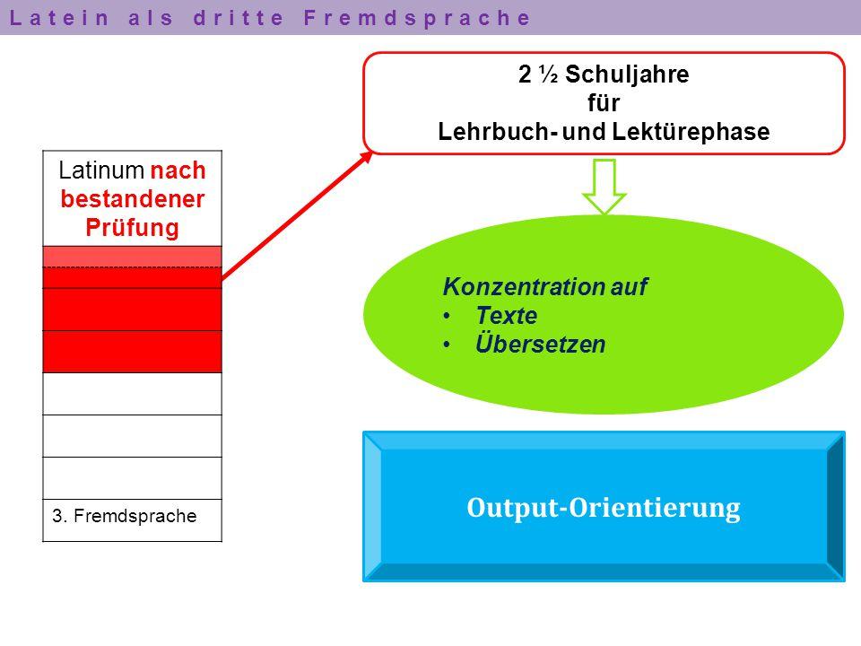2 ½ Schuljahre für Lehrbuch- und Lektürephase Konzentration auf Texte Übersetzen Output-Orientierung Latinum nach bestandener Prüfung 3. Fremdsprache