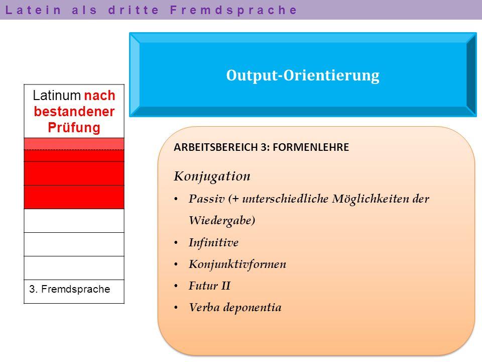 Output-Orientierung Latinum nach bestandener Prüfung 3. Fremdsprache ARBEITSBEREICH 3: FORMENLEHRE Konjugation Passiv (+ unterschiedliche Möglichkeite