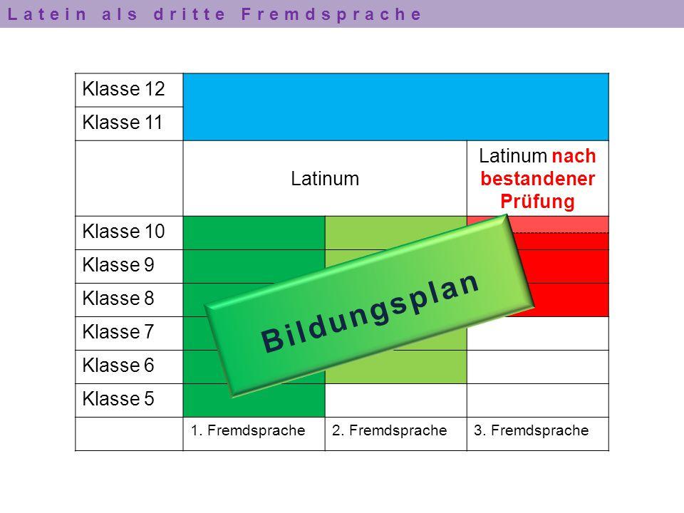 Klasse 12 Klasse 11 Latinum Latinum nach bestandener Prüfung Klasse 10 Klasse 9 Klasse 8 Klasse 7 Klasse 6 Klasse 5 1.