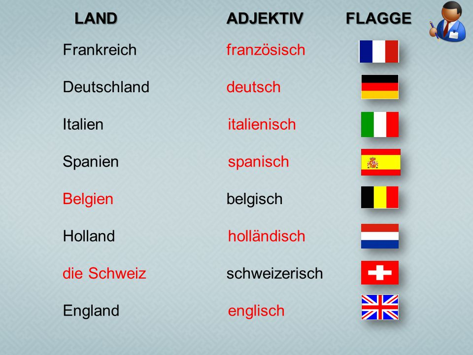 LANDADJEKTIVFLAGGE Frankreich Deutschland Italien Holland England französisch deutsch belgisch schweizerisch holländisch italienisch Spanienspanisch B