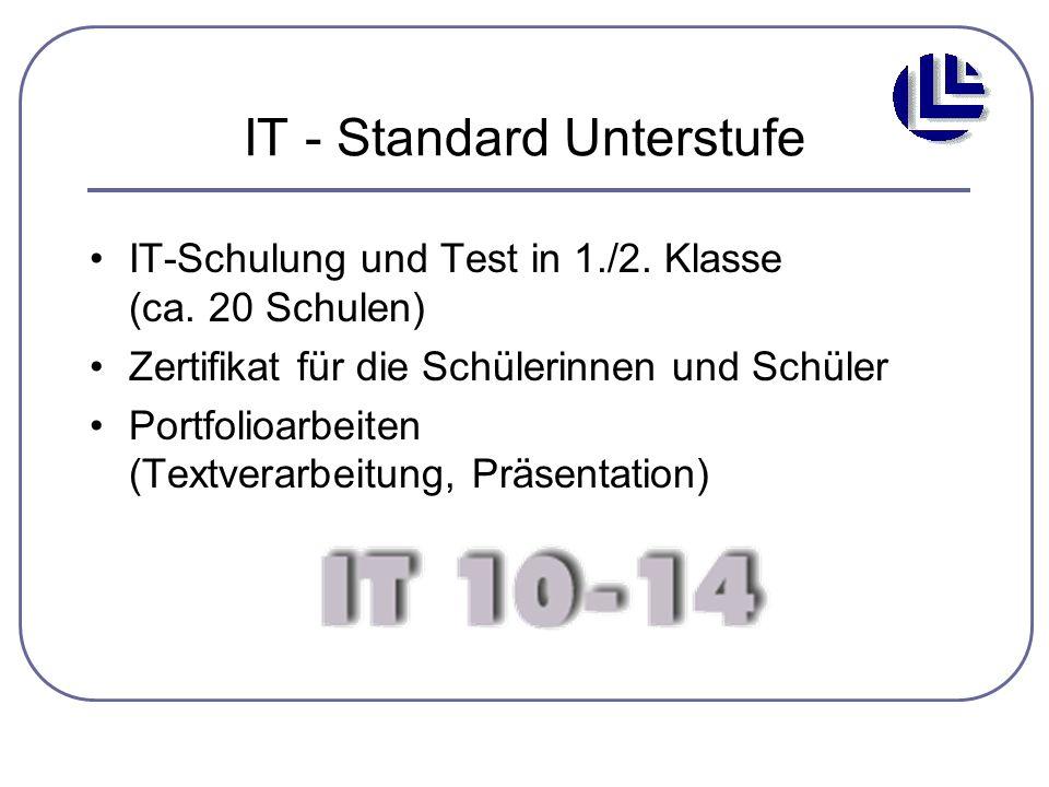 IT - Standard Unterstufe IT-Schulung und Test in 1./2. Klasse (ca. 20 Schulen) Zertifikat für die Schülerinnen und Schüler Portfolioarbeiten (Textvera