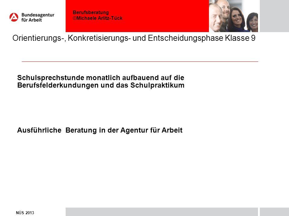 Berufsberatung ©Michaele Arlitz-Tück Orientierungs-, Konkretisierungs- und Entscheidungsphase Klasse 9 NÜS 2013 Schulsprechstunde monatlich aufbauend