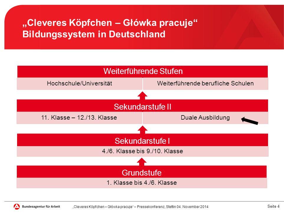 """Seite 4 """"Cleveres Köpfchen – Główka pracuje Bildungssystem in Deutschland Sekundarstufe II Sekundarstufe I Grundstufe Weiterführende Stufen Hochschule/UniversitätWeiterführende berufliche Schulen 11."""