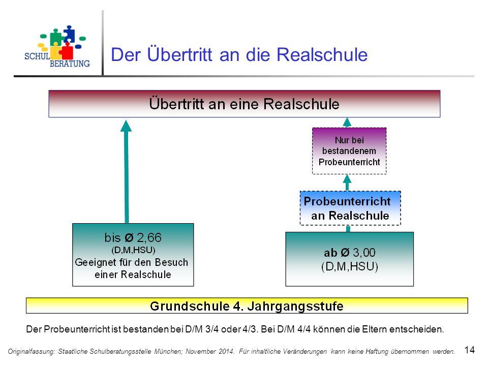 Der Übertritt an die Realschule 14 Originalfassung: Staatliche Schulberatungsstelle München; November 2014.
