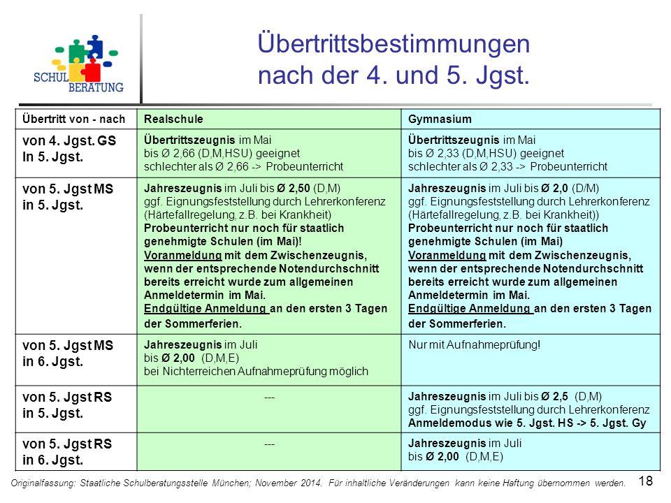 Übertrittsbestimmungen nach der 4.und 5. Jgst.