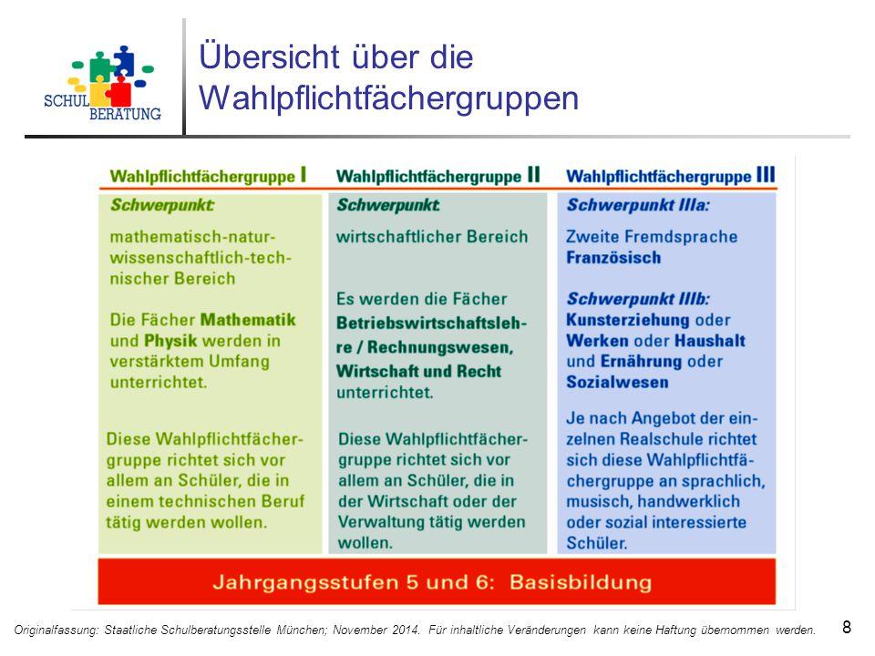 Übersicht über die Wahlpflichtfächergruppen 8 Originalfassung: Staatliche Schulberatungsstelle München; November 2014.