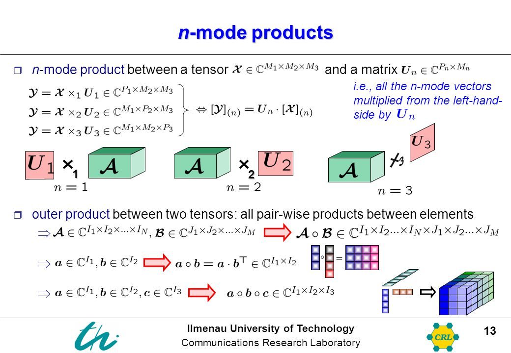 Ilmenau University of Technology Communications Research Laboratory 13 n-mode products i.e., all the n-mode vectors multiplied from the left-hand- side by  n-mode product between a tensor and a matrix 1 2  outer product between two tensors: all pair-wise products between elements   